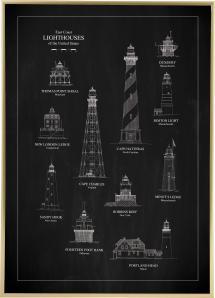 Bildverkstad Slate - Lighthouses - East Coast Poster