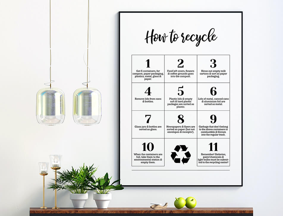 Poster for sorting recyclables, against white wall - kitchen decor